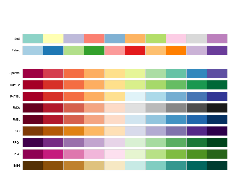 color brewer palettes | mountainstyle co